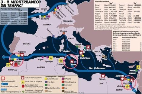 Il mediterraneo dei traffici 800
